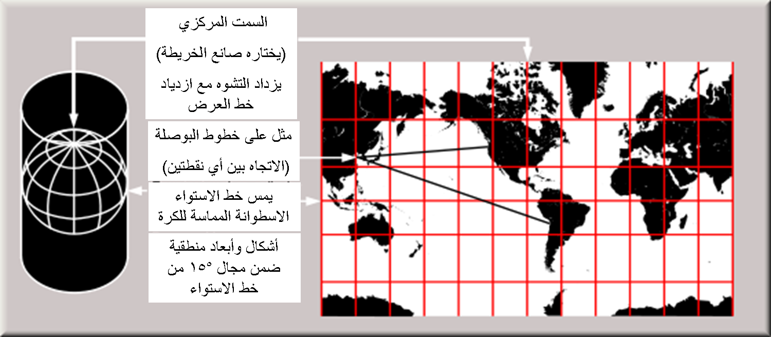 Mercator_projection_ar.png